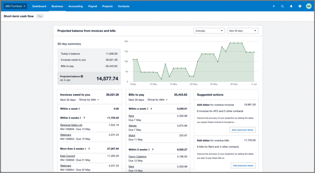 Cloud Accounting Xero Dollars and Cent